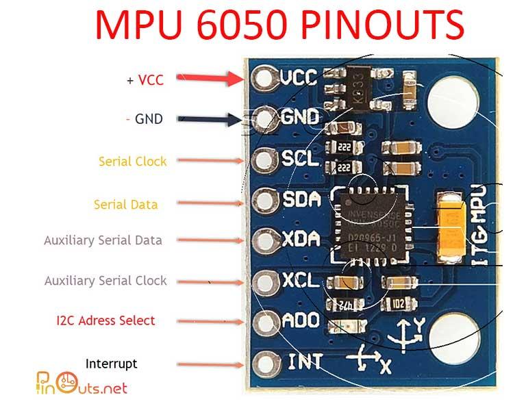 Mpu6050 Pinout- Wiring Diagram And Sample Projects - Pinouts Net