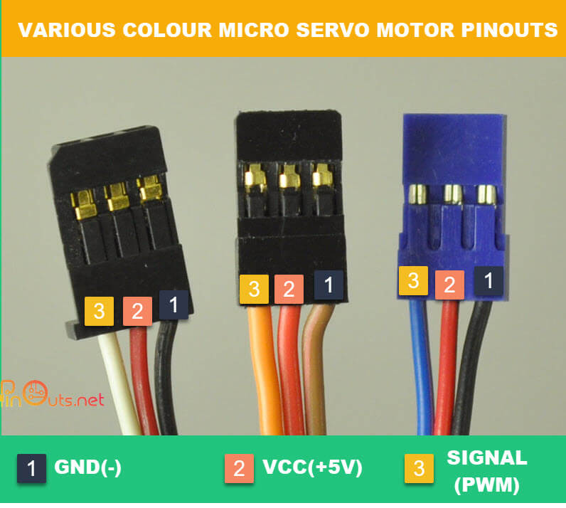 Various colour servo motor pinout